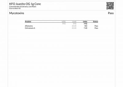 Certificate of Analysis by Trace Analytics - KFO concentrate