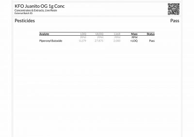 Certificate of Analysis by Trace Analytics - KFO's Concentrate