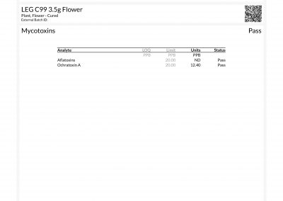 Certificate of Analysis by Trace Analytics - LEG Flower