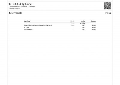 Certificate of Analysis by Trace Analytics - OTC Concentrates