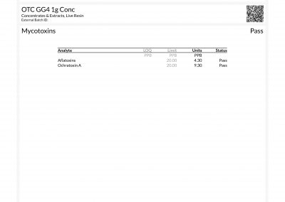 Certificate of Analysis by Trace Analytics - OTC Concentrate